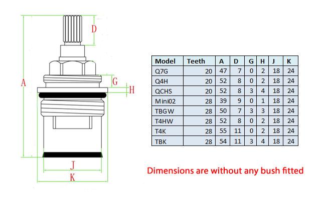 Faucet Cartridge Identification
