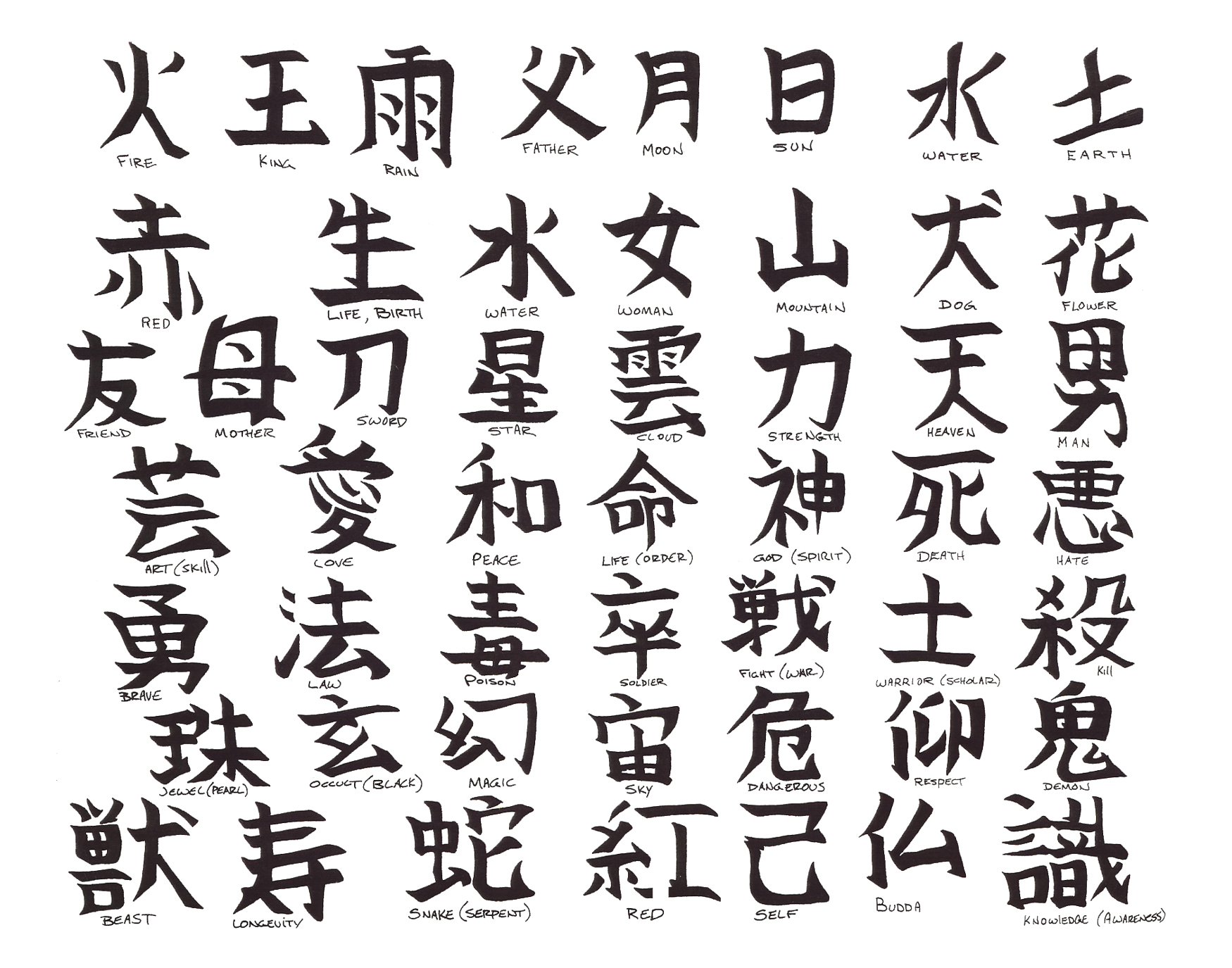 Love Quotes Vietnamese Language