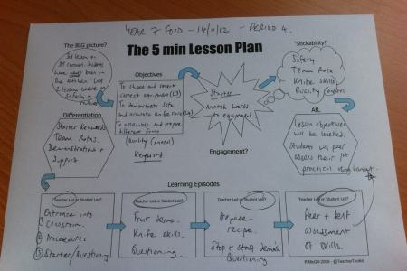 The 5 Minute Lesson Plan   success story by  Dani41189   TeacherToolkit I posted this photo  10 minutes before I was due to be observed by Ofsted