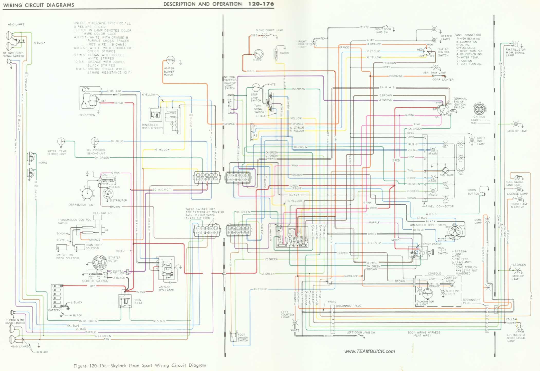 Surprising 1972 Buick Riviera Wiring Diagram Wiring Library Wiring 101 Eumquscobadownsetwise Assnl