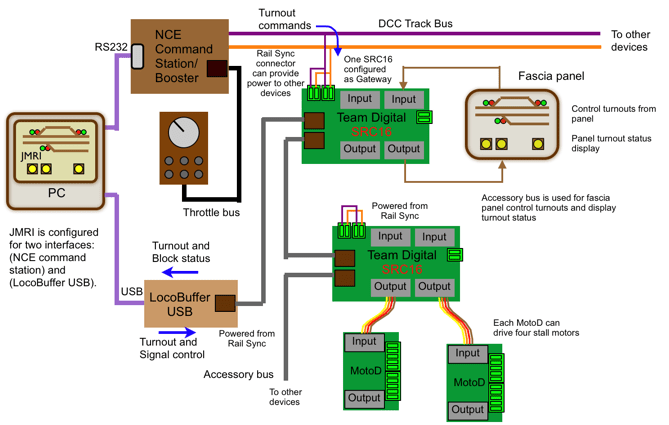 nce system wiring diagram Electronic Ignition System Diagram