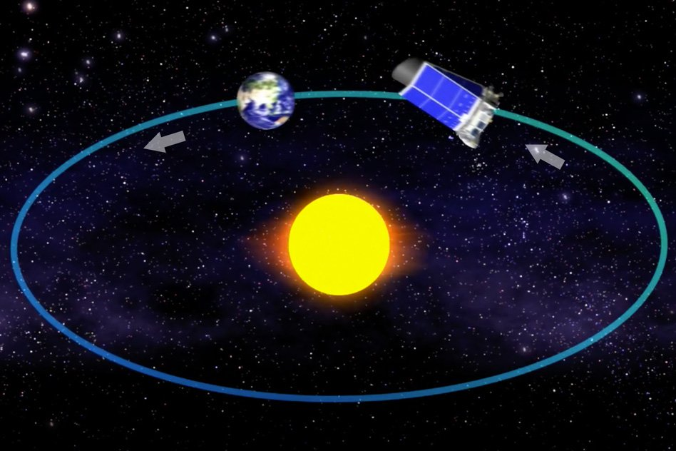 Almost 80 exoplanet candidates identified in record time