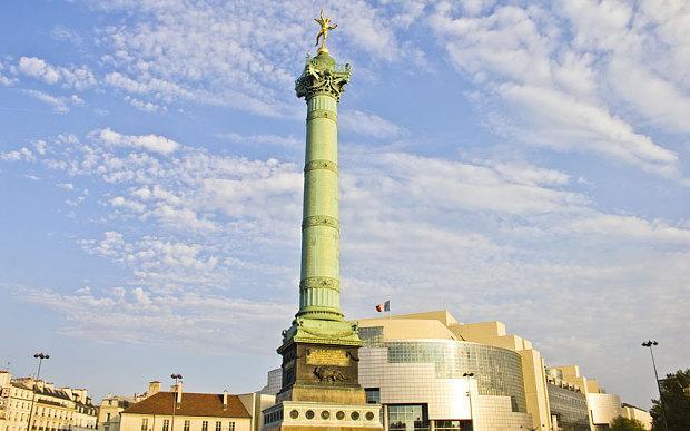 Destinations Paris France