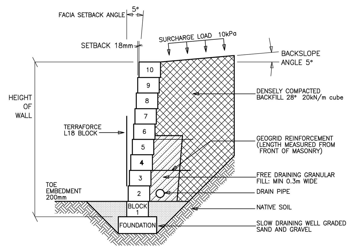 Quick Home Design Software