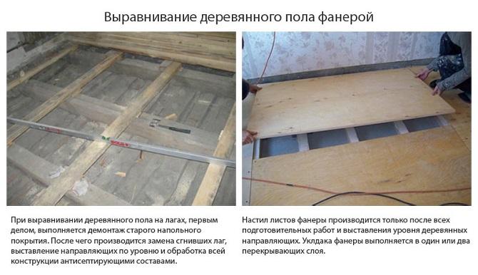 Τοποθέτηση κόντρα πλακέ για ευθυγράμμιση ξύλου