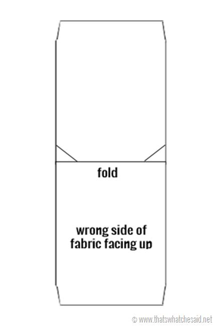 Sew in Reinforcement Corners