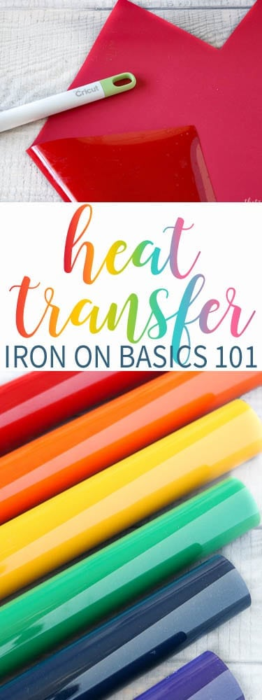 Heat transfer basics - everything you need to know