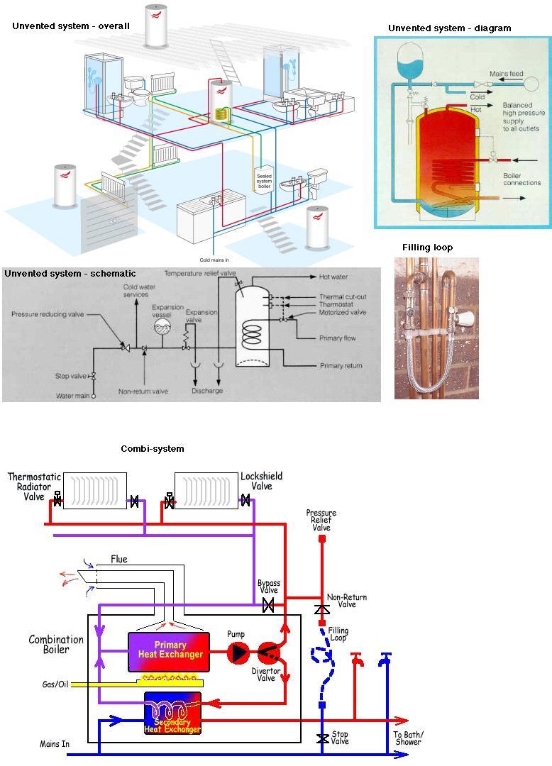 Wiring diagram unvented cylinder free download wiring diagram free download wiring diagram 50plus technical support of wiring diagram unvented cylinder on xwiaw swarovskicordoba Images