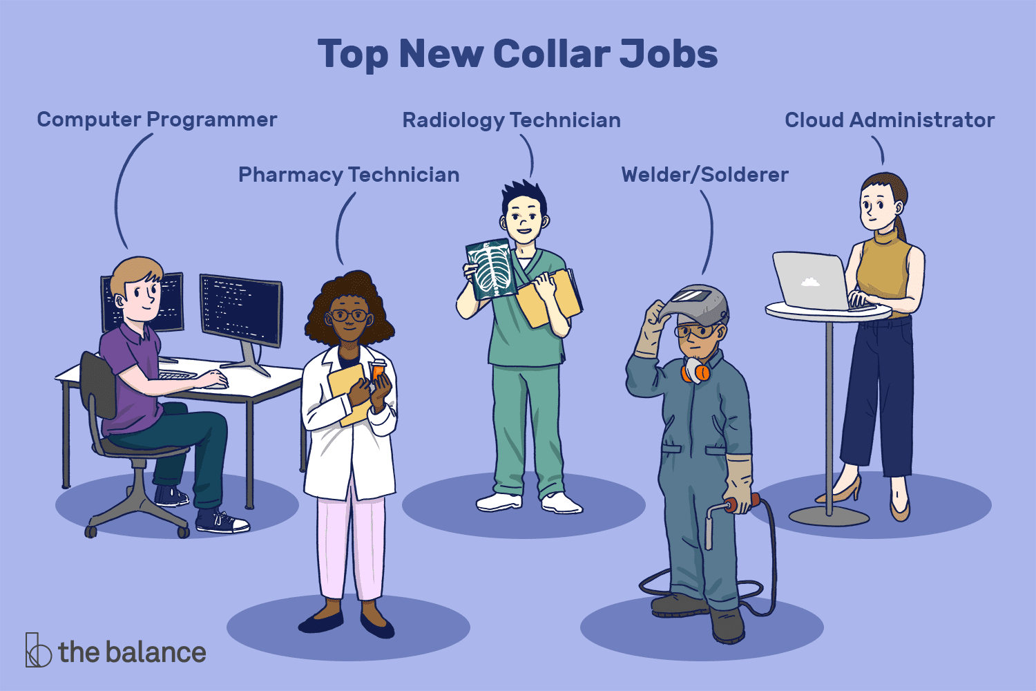 10 High-Paying Jobs You Can Get Without a College Degree