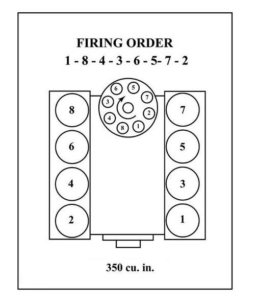 Chevy 283 Firing Order Diagram