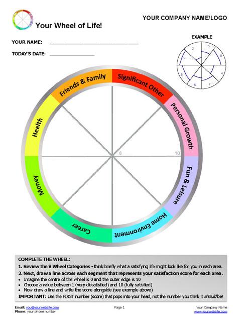Printable Self Care Wheel