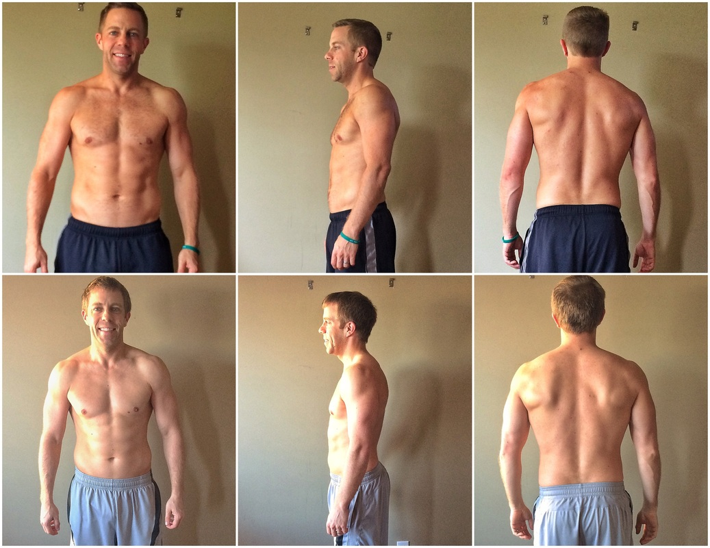 P90X2 Review and Results