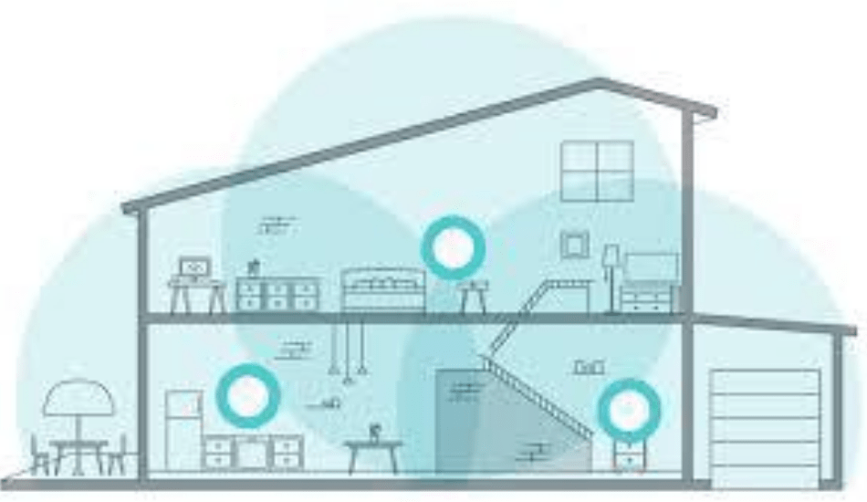 What is a WiFi Mesh Router? Options Available in the market