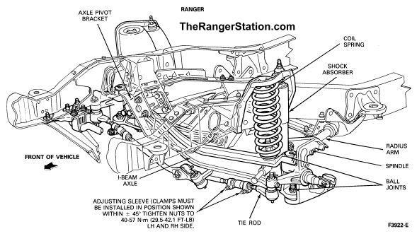 Explorer Front Suspension Diagram 99