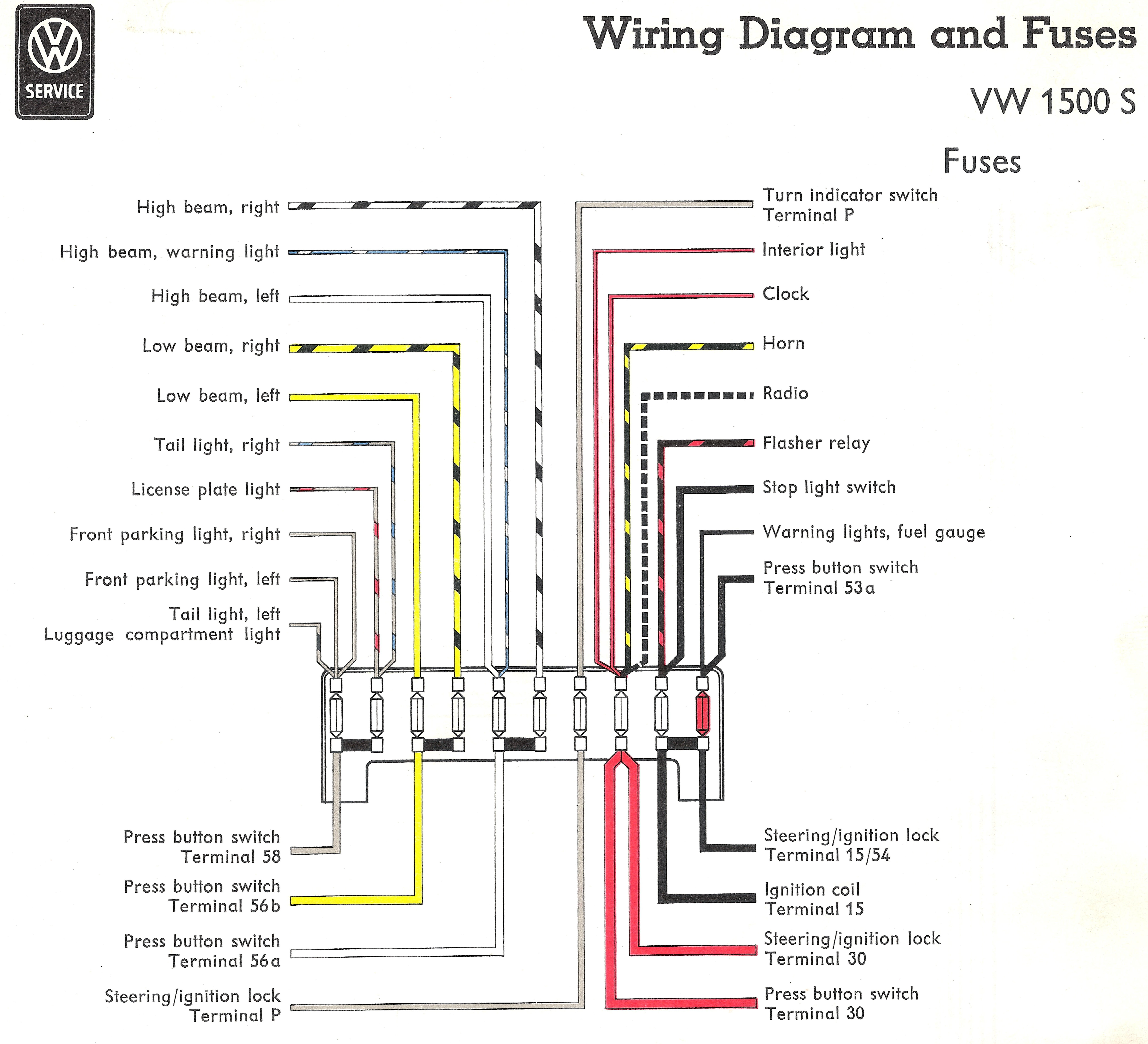 free download wiring diagram: 1964 Vw Fuse Box Trusted Wiring Diagrams of Automotive Fuse Wiring Diagram on xwiaw.us