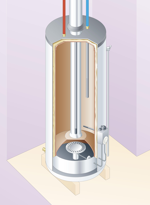 House Water Pressure Regulator Valve