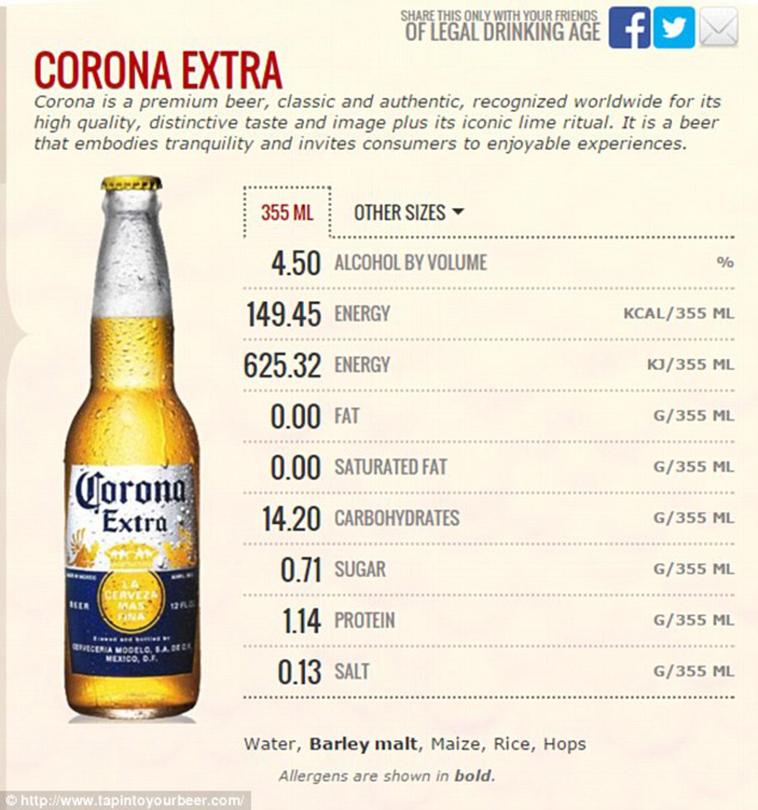 budweiser beer calories - HD1500×1602