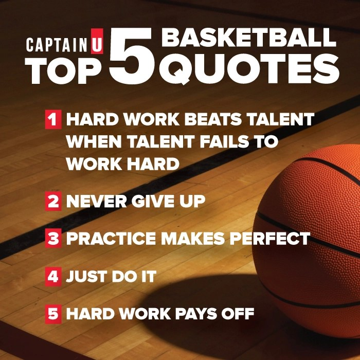 25 Energetic Basketball Quotes