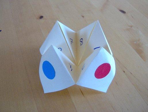 Paper Make How Stuff