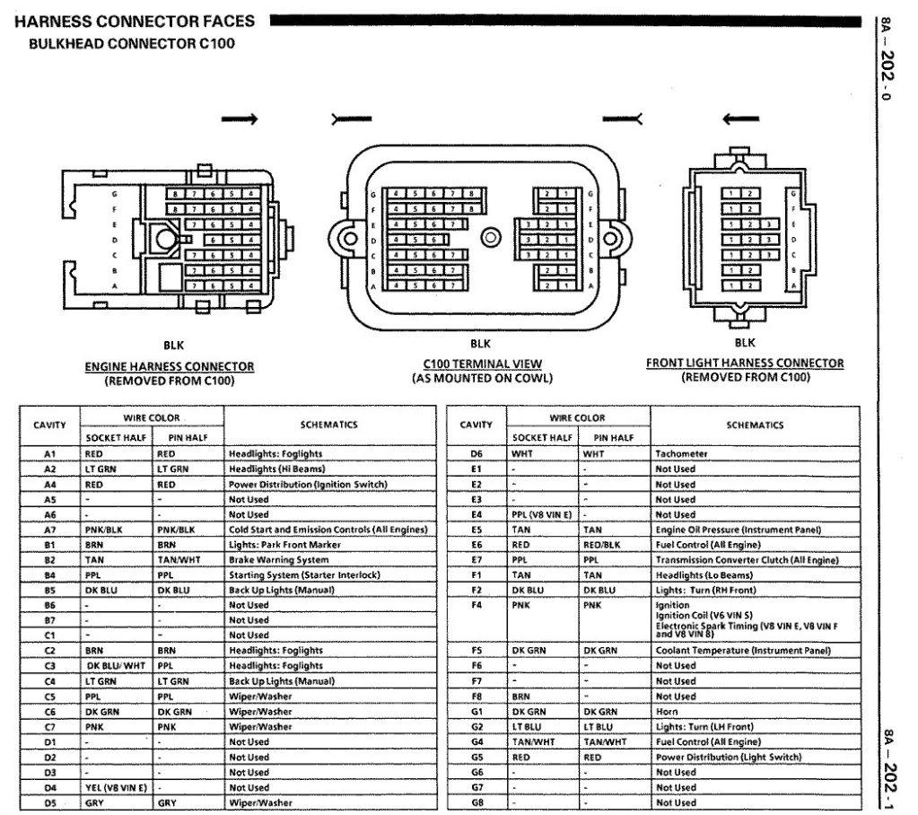 1986 Pontiac Fiero Wiring Diagram