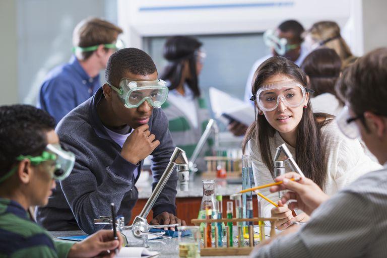 Names Lab Equipment School Chemistry