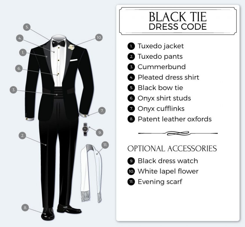 Wedding Attire Names