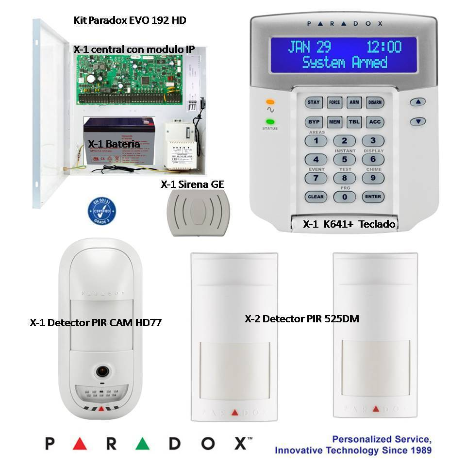 Grade 2 Security Alarm System