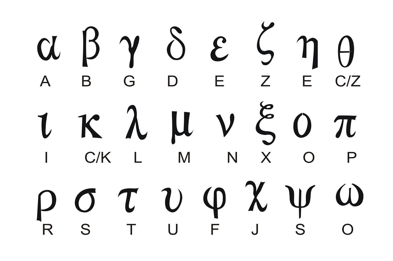 De En Nombres Teclado Simbolos