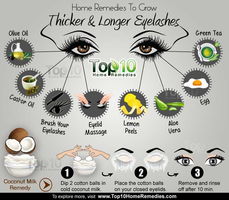 How Do U Make Ur Eyelashes Grow