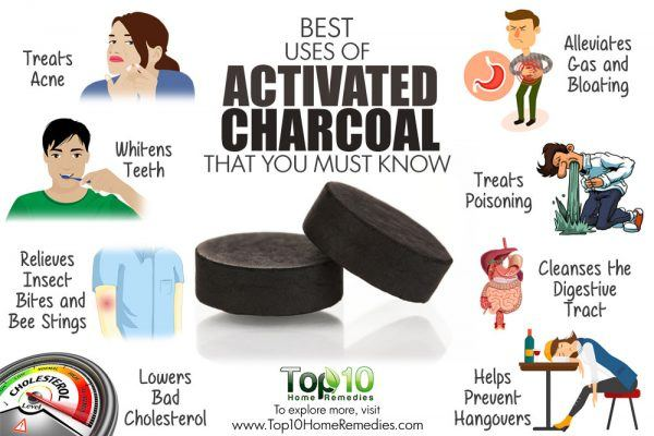Adsorption Activated Charcoal