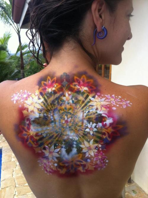 Below Skin Layer Dermis Epidermis And