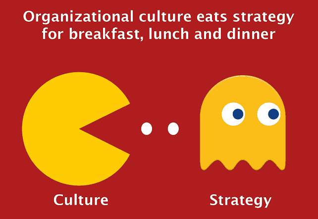 Relationship Between Culture And Communication