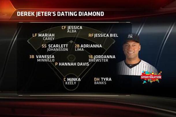 Derek Leader Jeter Being