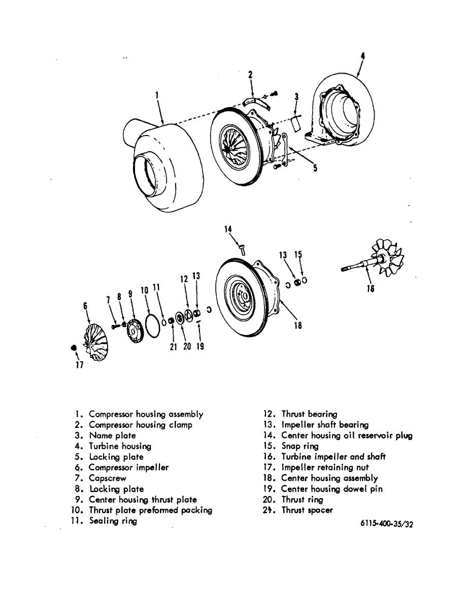 Need a turbocharger exploded view homemadeturbo diy turbo