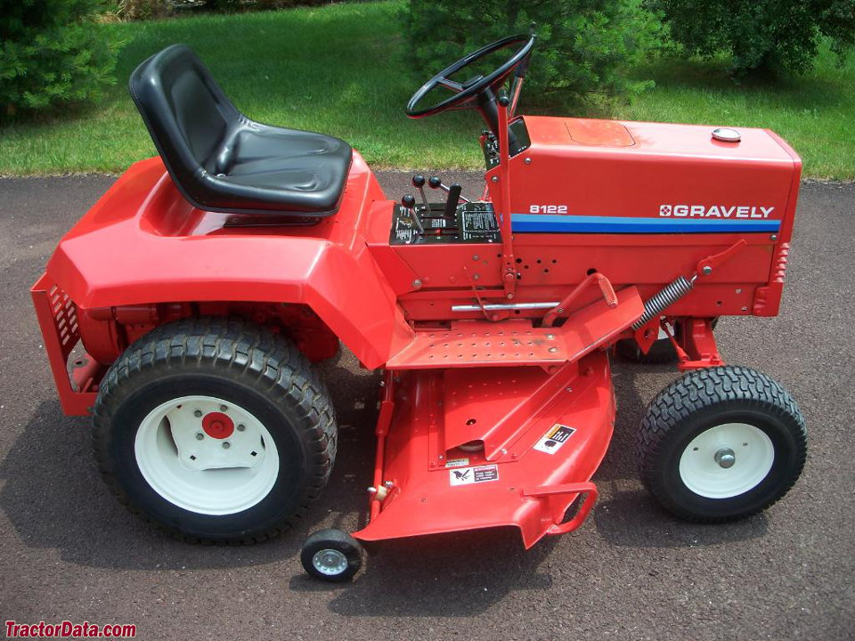 Used Riding Lawn Mowers Sale Near Me