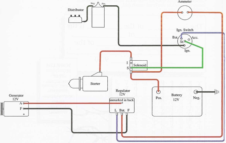 1949 Ford 8n Tractor Diagram Wiring