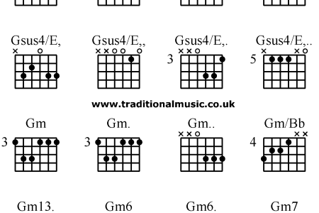gm bb guitar chord » Full HD Pictures [4K Ultra] | Full Wallpapers