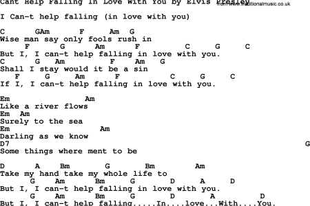 Cant Help Falling In Love With You Chords Uke idea gallery
