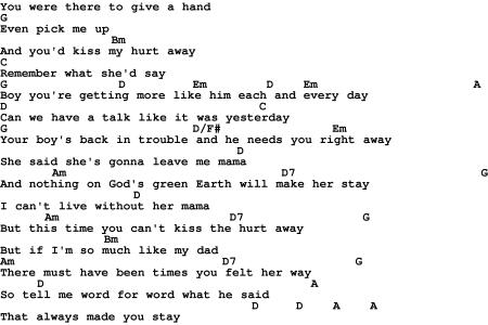 Gospel Songs Guitar Chords And Lyrics images