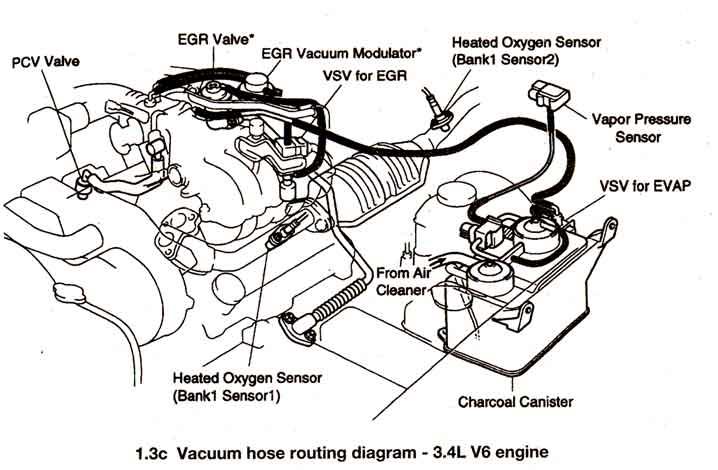 2001 Toyota Tundra Emission Hose Routing