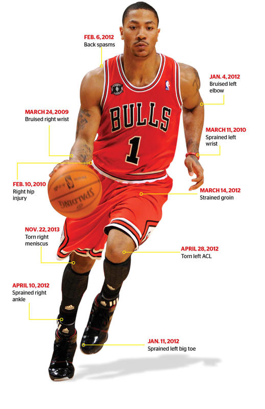 Derrick Rose injuries - RedEye Chicago