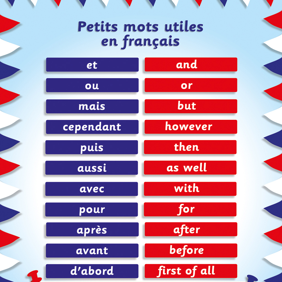 French Words Vocabulary English Meaning