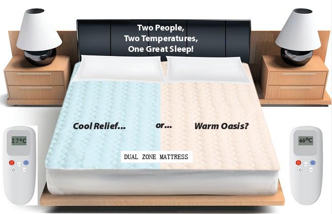 Air Cooled Mattress Pad