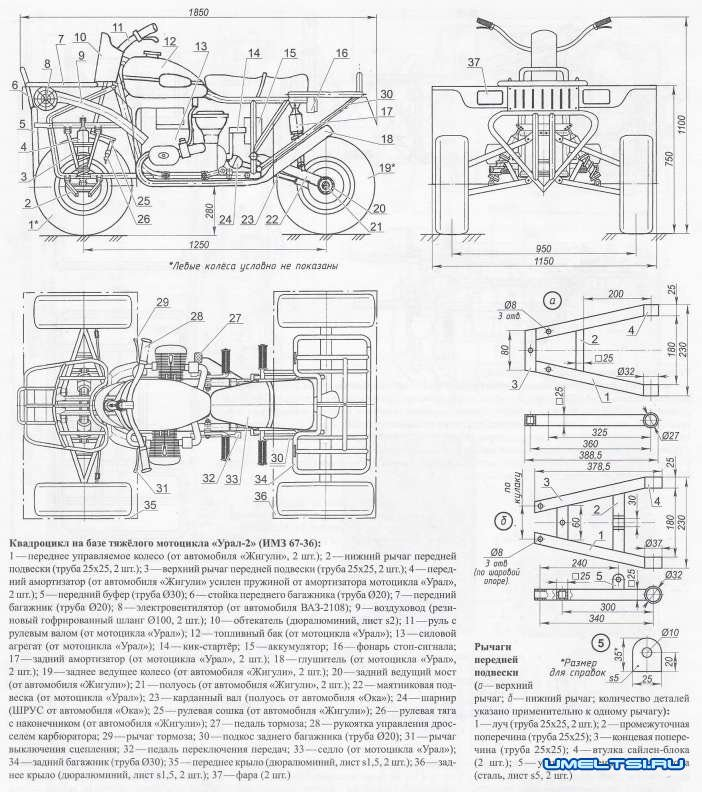 Квадроцикл своими руками из мотоцикла Урал