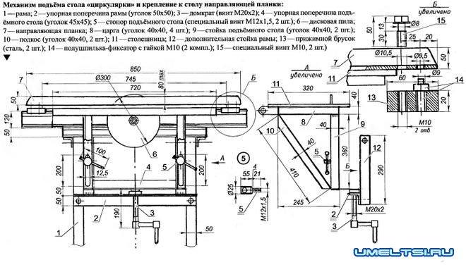 लकड़ी की मशीन, अपने हाथों के साथ सार्वभौमिक