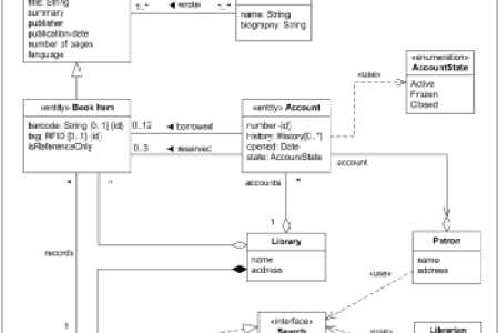 Use case diagram for railway reservation system full hd pictures uml diagram railway reservation system wire diagram uml diagram online free train management system er diagram search for wiring diagrams use case diagram ccuart Choice Image