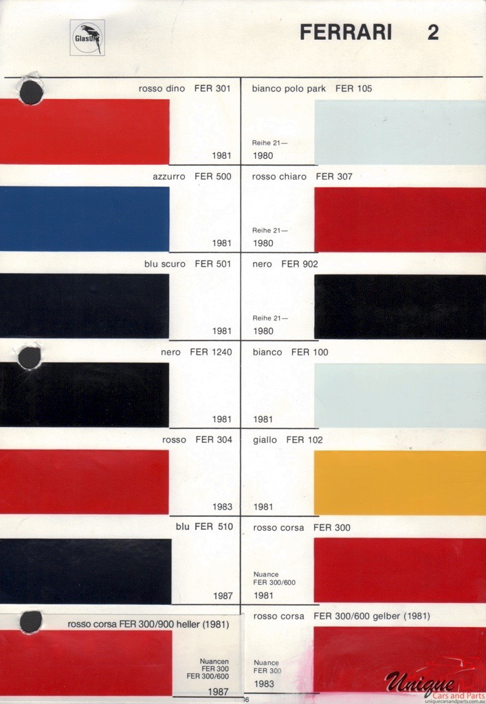 Chart Color Code Nissan
