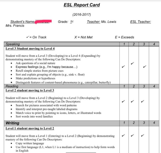 Esl Teacher Evaluation Form For Students Universal Network