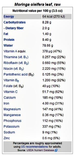 Trees Iron Supplements