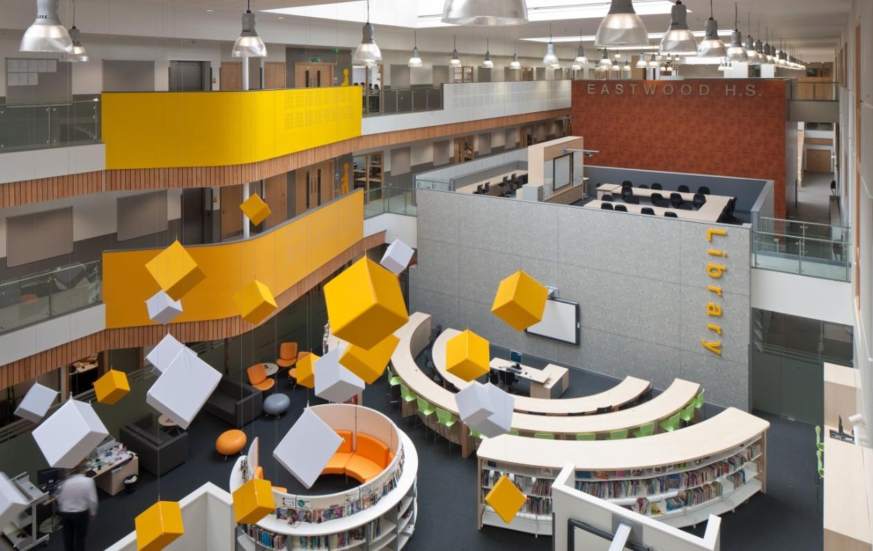 Eastwood High School Education Scotland S New